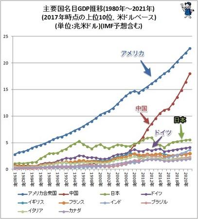 GDP1.jpg